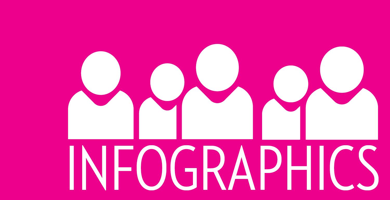 Infographic blog header